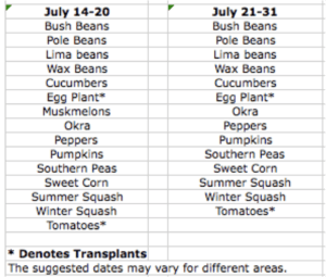 July Planting Chart 4